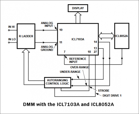DMM with the ICL7103A and ICL8052A